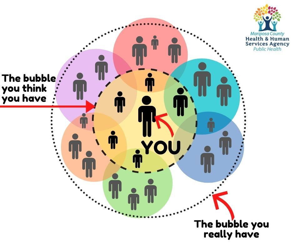 Bigger bubble
