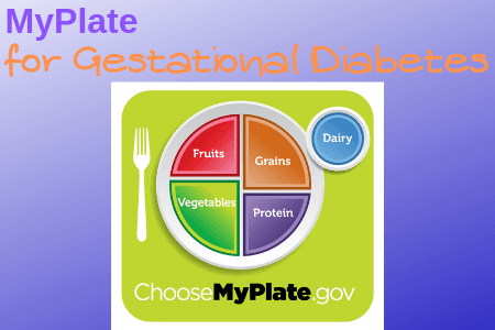 MyPlate for Gestational Diabetes